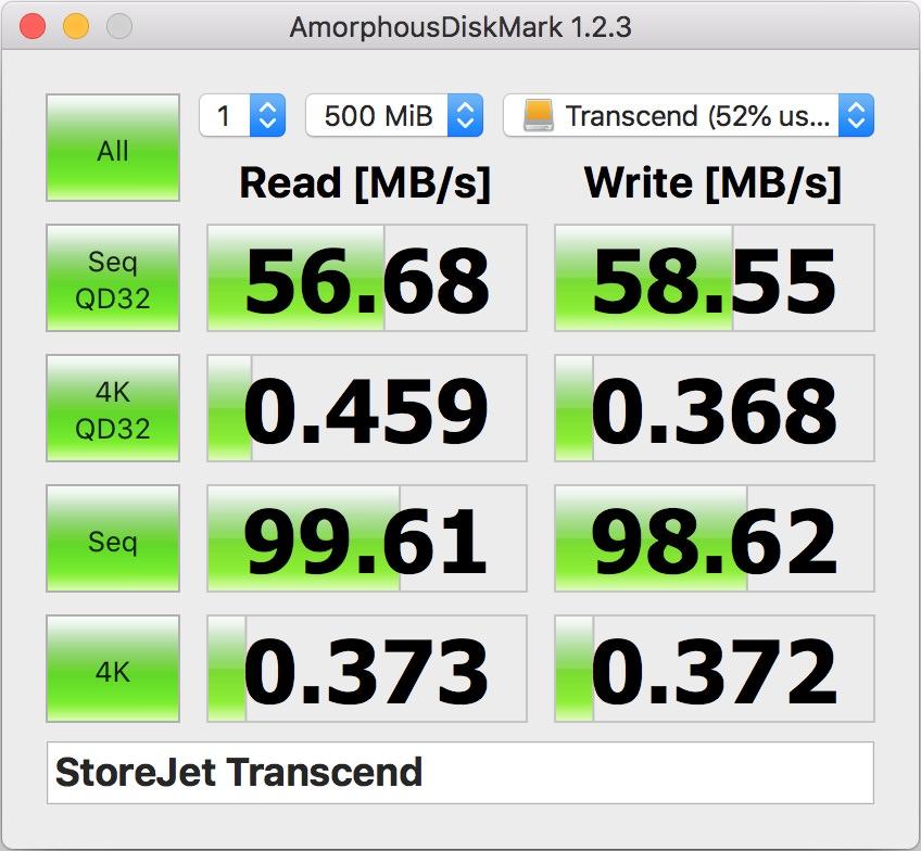 MacbookPro2014を使った外付けSSDの読書速度